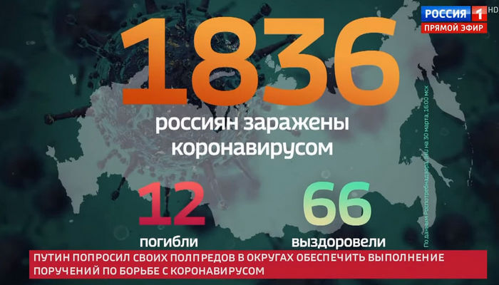 60 минут 1 30 03 2020